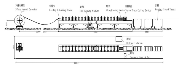 Trapezoidal Profile Sheet Roll Forming Machine Cable