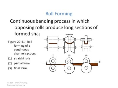 roll-forming-process