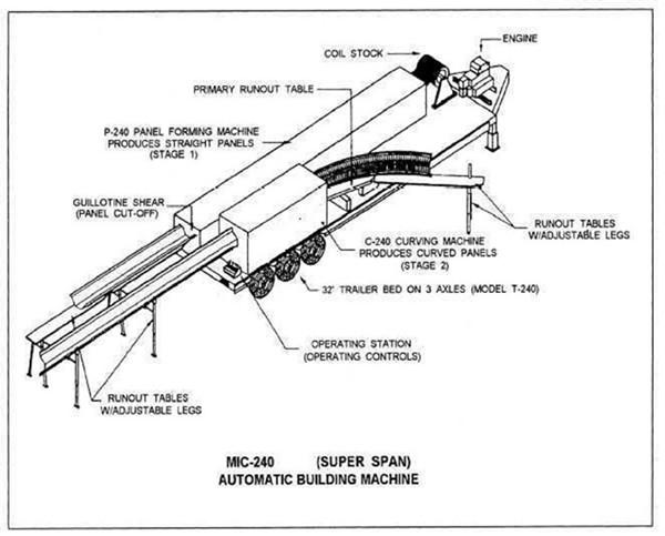 k span roll forming machine
